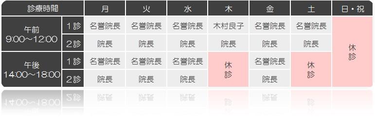 %e8%a8%ba%e7%99%82%e6%a1%88%e5%86%852